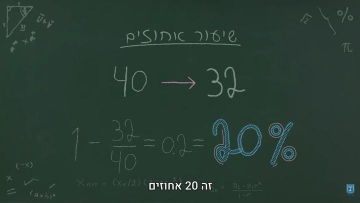 סרטון שמבוסס על חשבון לא נכון. צילום מסך מתוך סרטון משרד החינוך