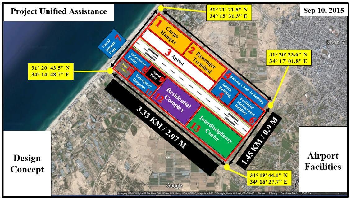 מיקום ותכנון בסיסי של שדה תעופה בעזה (באדיבות PUA)