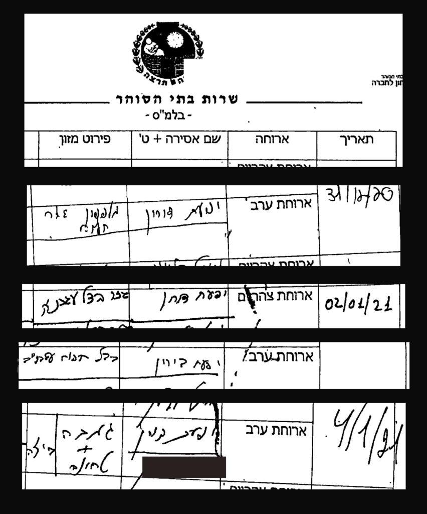 דוגמאות לארוחות שקיבלה יפעת דורון בכלא נווה תרצה, מתוך טפסים שב״ס שהוגש לבית המשפט המחוזי (צילום מסך)